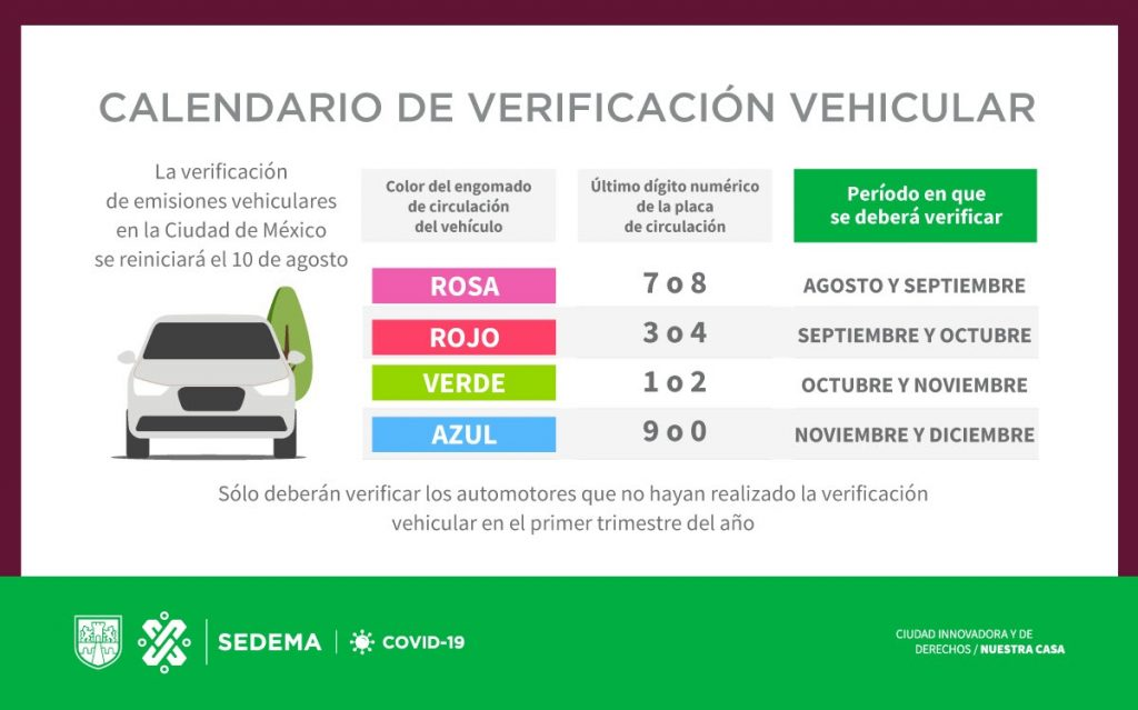 Vehículos particulares de personal médico exentos del Hoy No Circula