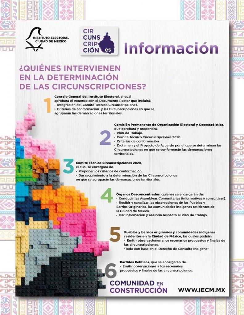 Alista IECM marco geográfico para elección de Concejalías