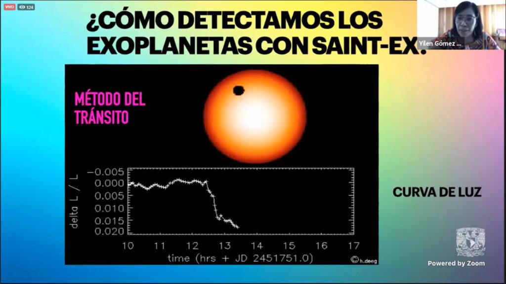 "Descubre el telescopio ""Saint-Ex"" dos exoplanetas"