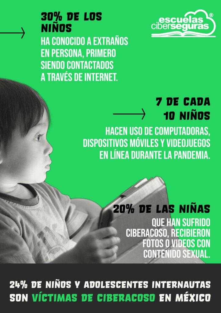 Presentan escuelas ciberseguras para niños y niñas