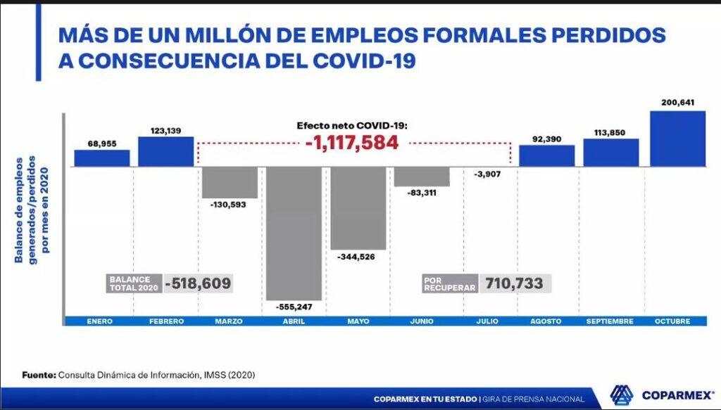 Advierten que en CDMX podrían cerrar 35 mil negocios