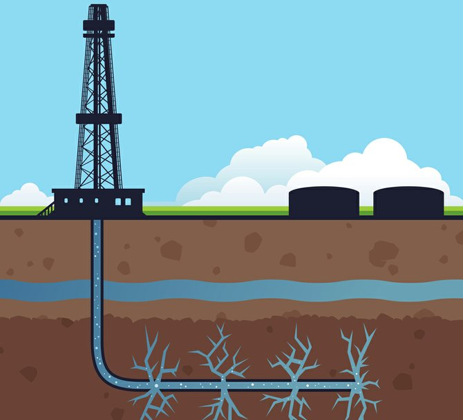 Prohibición de fracking: ausente en Ley de Hidrocarburos