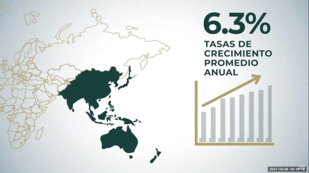Japón: principal mercado de alimentos mexicanos