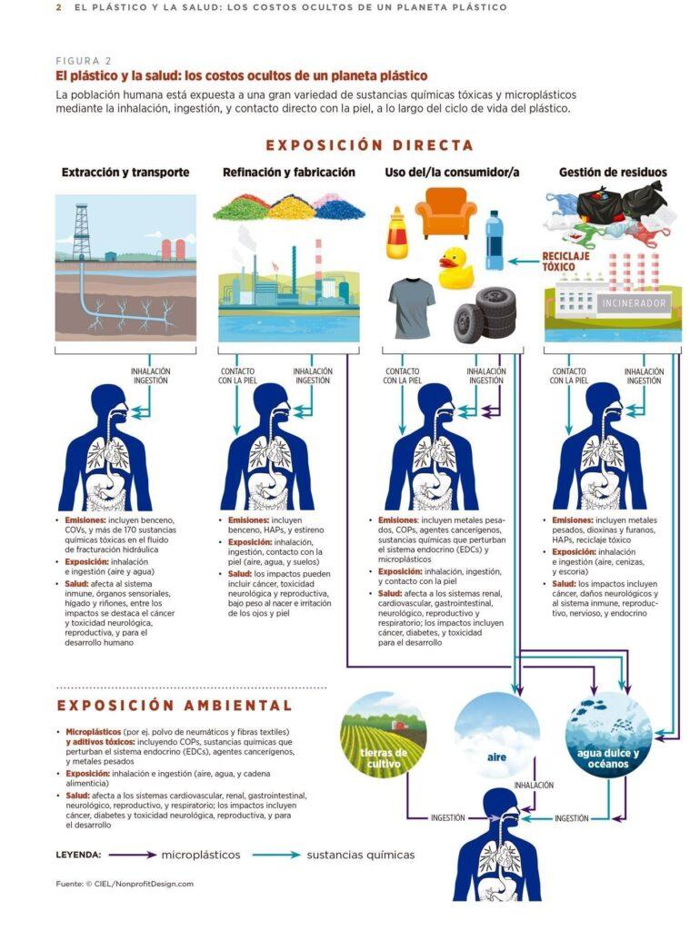 México debe combatir la contaminación plástica